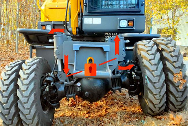 轮式挖掘机下盘坚固可靠