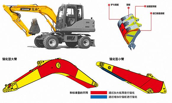 宝鼎80轮式挖掘机结构件