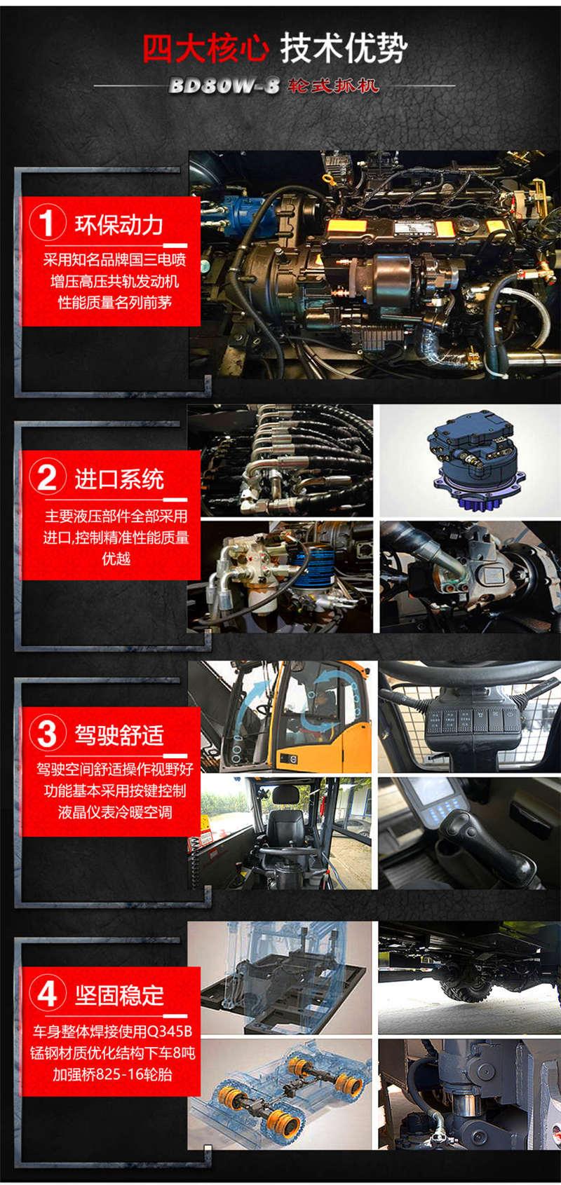 宝鼎BD80W轮胎式挖掘机产品特点图