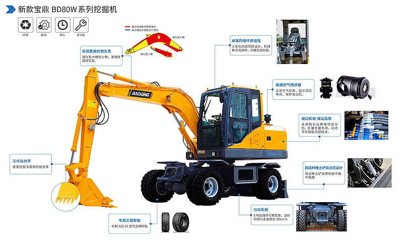 宝鼎BD80W小型轮式挖掘机