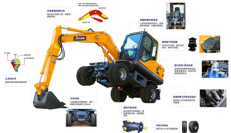 宝鼎80轮式挖掘机产品特点