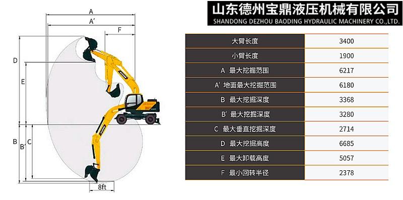 宝鼎BD80W轮式挖掘机型号工作参数