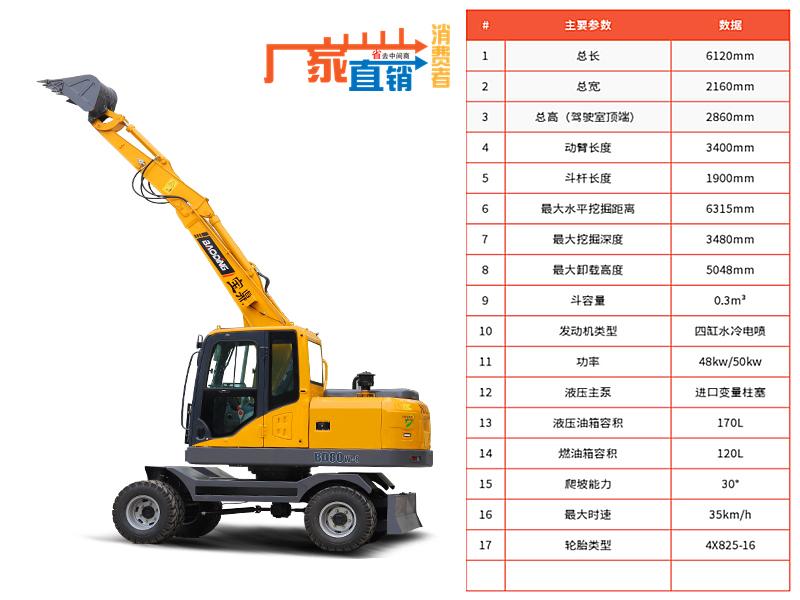 BD80W轮式挖掘机参数